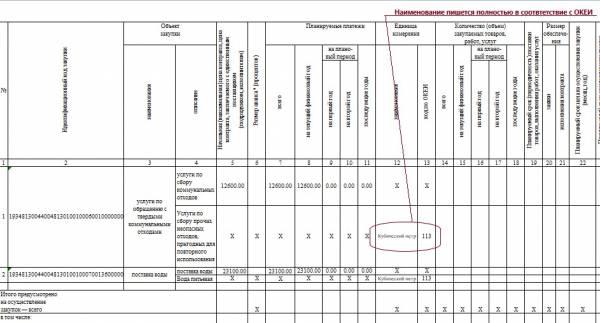 План-график закупок на 2020 год по 44-ФЗ пошаговая инструкция