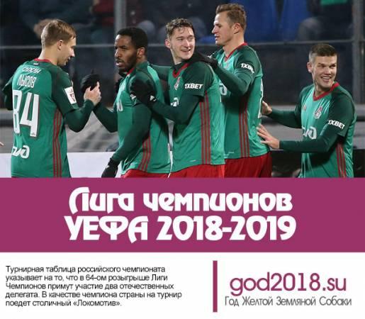 Лига чемпионов УЕФА 2018-2020 по футболу