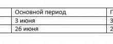 ЕГЭ по русскому языку 2020: все, что нужно знать, Литрекон