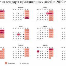 Календарь Апрель 2020 года в России ? какие даты важные