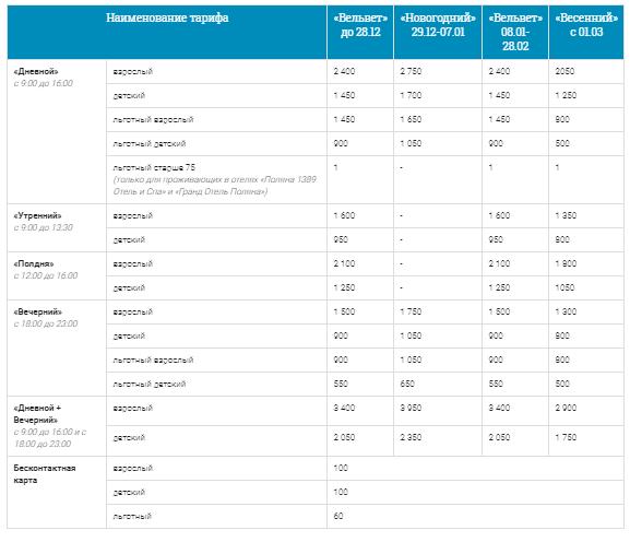 Скипассы Газпром цены на сезон 2018-2020 год