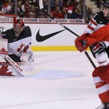Хоккейный матч Россия – Канада 2020