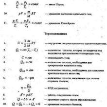 Все формулы для подготовки к ЕГЭ по физике 11 класс