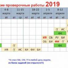 ВПР в 2018-2020 учебном году