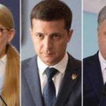 Путин подписал Указ о призыве на военные сборы 2020 — САМАЯ СУТЬ