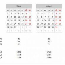 Производственный календарь на 2020 год: утвержден с праздниками и выходными