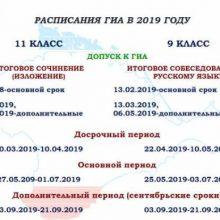 Расписание ГИА 2019