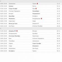 Чемпионат Дании по футболу 2018-2020, участники, турнирная таблица, календарь, даты