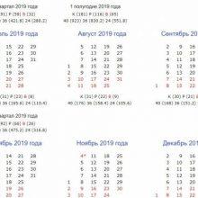 Перенос выходных дней в 2020 году согласно постановлению Правительства, производственный календарь