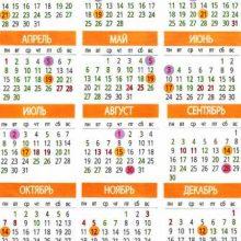 Посадочный календарь на 2020 год (Лунный), дни благоприятные для посадки, Дача