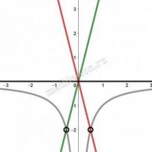 ОГЭ математика 2020